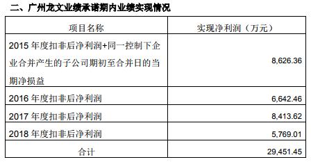 业绩对赌失败,华夏人寿临1.61亿补偿支出