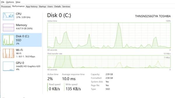Win10 20H1新版18898推送 任务管理器可显示硬盘类型