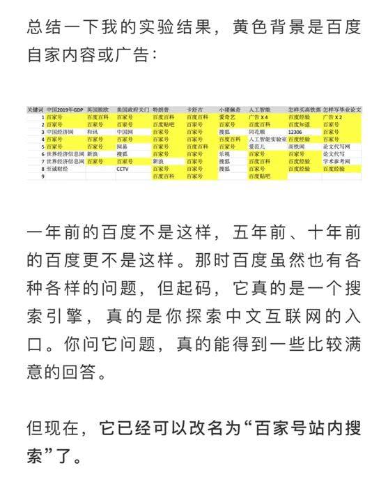 百度被19亿春节红包坑惨 女高管照片傻傻分不清楚