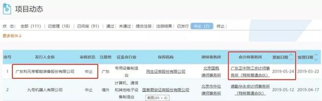 """3家科创板申报企业""""踩雷""""正中珠江 集体被中止审核"""