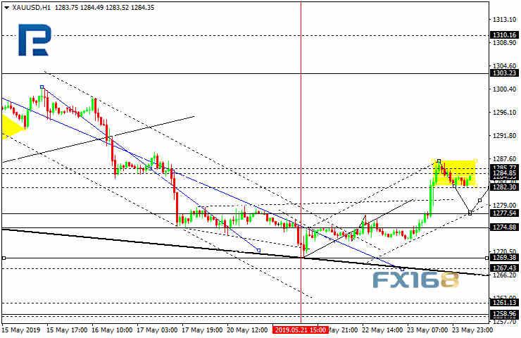 晚间一份数据或再提振美元 欧元、英镑走势预测