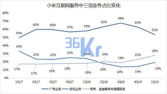2019年日本经济总量被哪国超越_日本2019年新人下海(3)