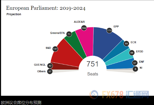 欧洲议会选举主流政党坚守阵地?这两个国家或添意外