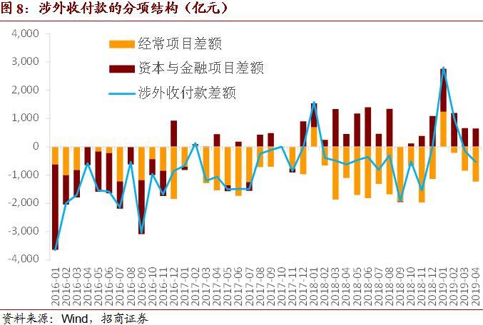 【深度】全球央行外储中人民币资产占比创新高