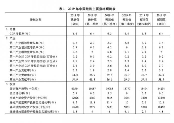 2019我國經濟發展gdp_2019中國 西安 數字經濟創新創業高峰論壇25日召開