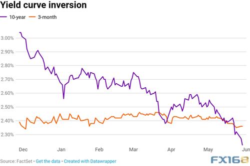 """金银比飙升至26年高位 市场""""大麻烦""""就在眼前?"""