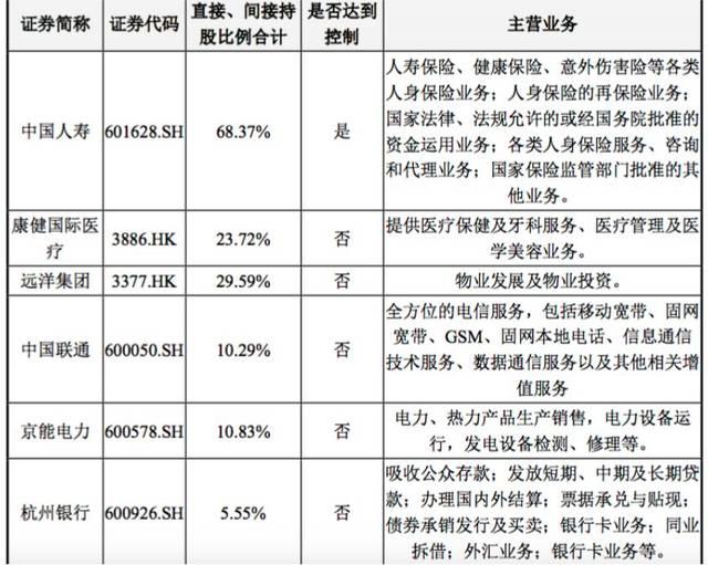 中国人寿7.9亿举牌万达信息成为第一大股东