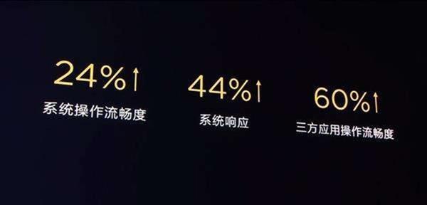 被曲解和捧杀的60%