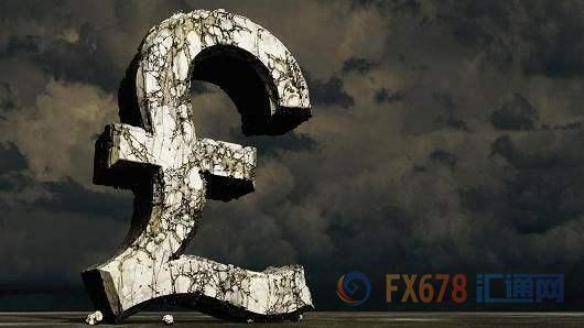 美元疲软有助英镑复苏?镑美年底有望升破1.3关
