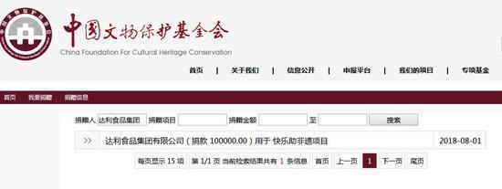 中国文物保护基金会官网截图