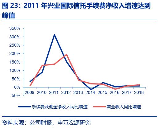 济南股票配资公司