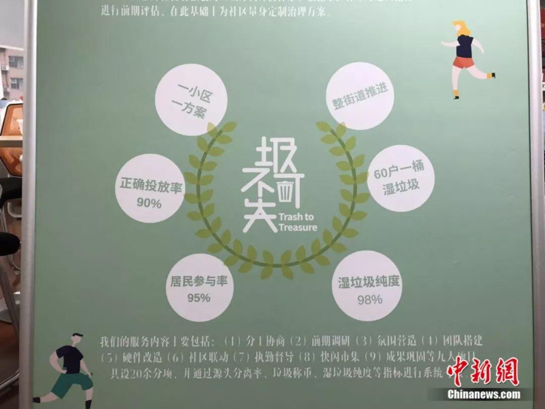 """周春团队总结的""""九步法""""。王子涛摄"""