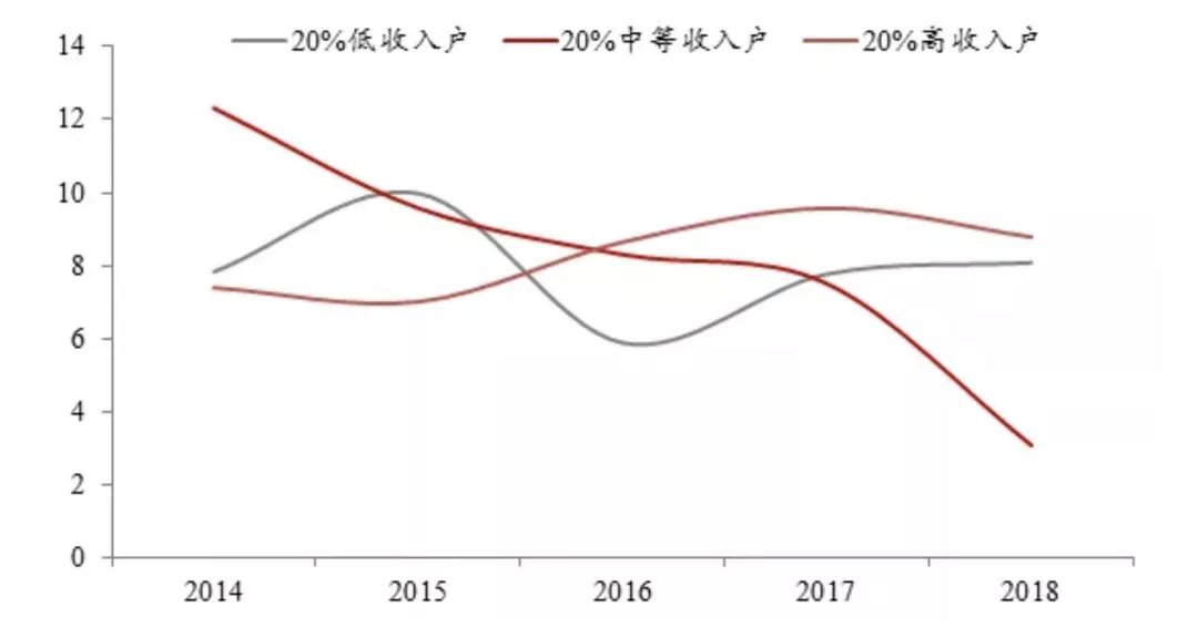 上半年经济:政策宽松 总量趋稳——两大难题待破