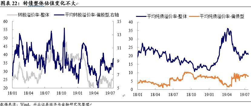 星美联合股票,星美联合股吧(000892)股票股价
