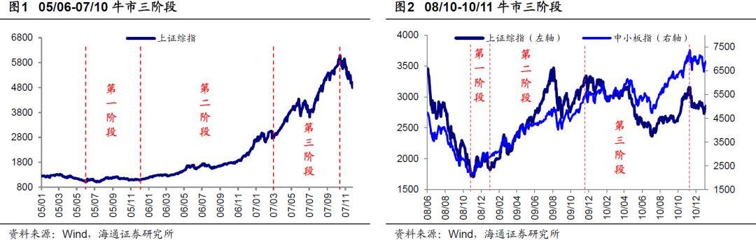 中国国旅股票,中国国旅(601888)股份股吧