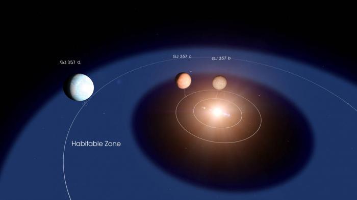 """NASA 发现可能存在生命的""""超级地球"""",有望解答千年疑问!"""