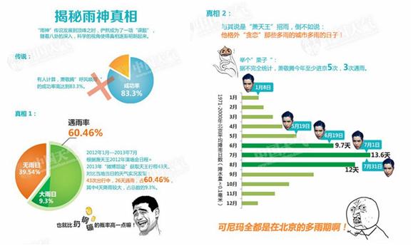 (图片仅为部分图表,完整图解请见中国天气网官方网站)