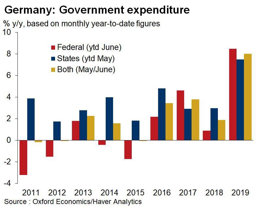 希奇德国10年期收入率比日本还矮