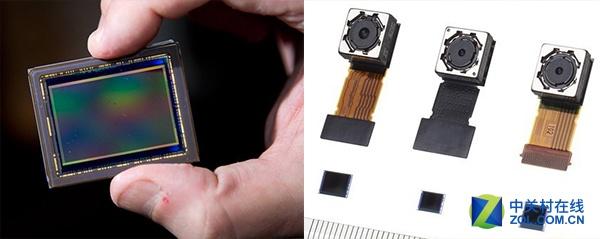 全画幅感光元件与手机感光元件面积对比