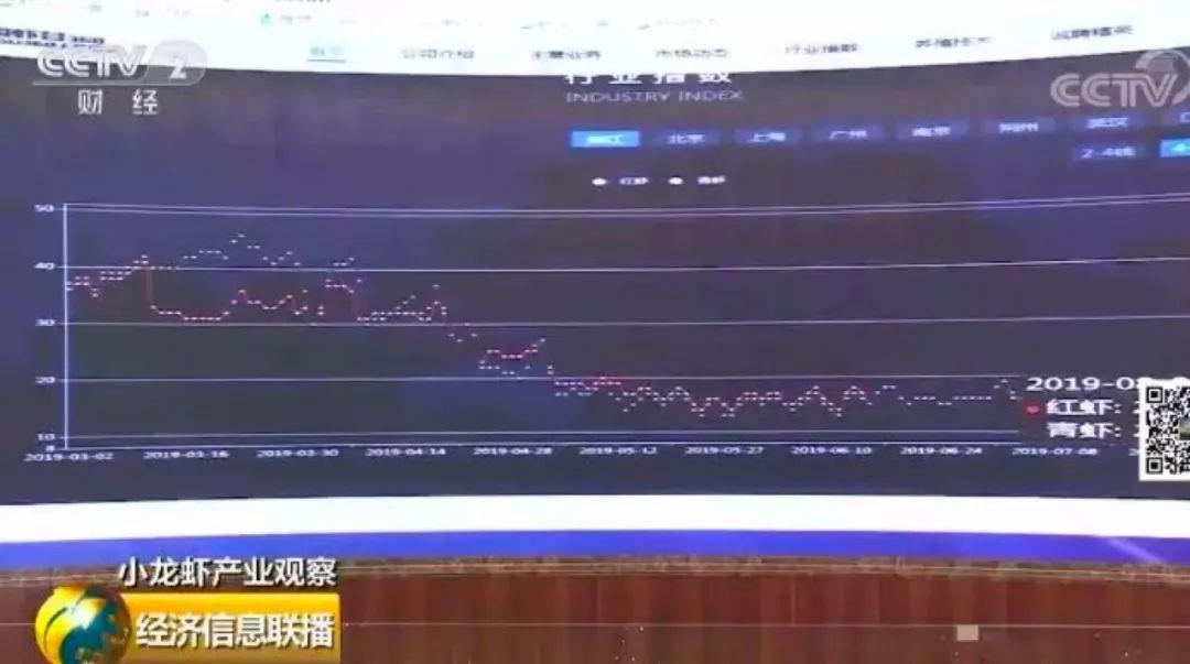 消失的外贸订单:东莞等受重创 事关2亿人