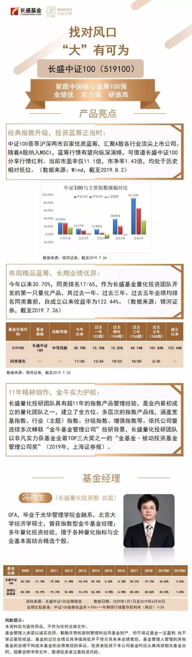"""长盛基金:公募基金投资""""核心资产""""路线分析"""