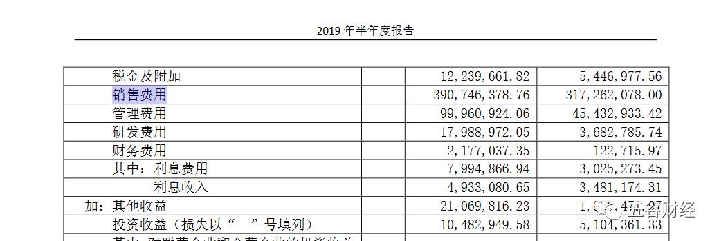 香飘飘2019年上半年主业净利仅为2万 现金流持续为负