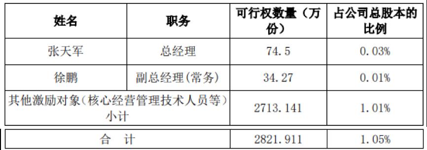 方大炭素跌落神坛:利润腰斩380亿市值蒸发 高管减持