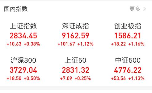 深圳本地股漲停潮 深圳地區上市公司回應