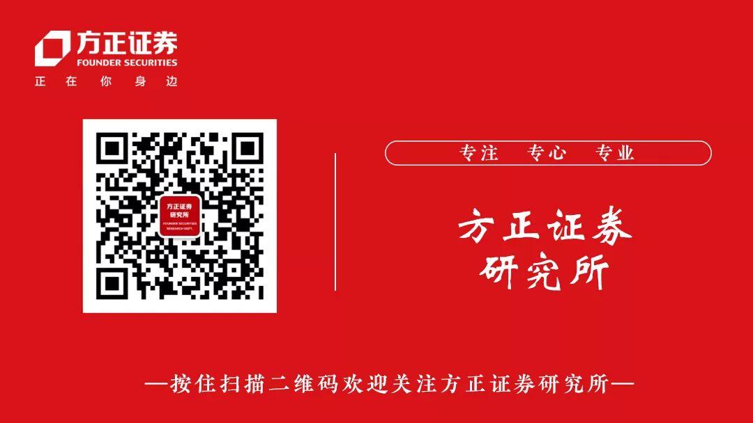【晨觀方正】電子/食品飲料/醫藥/商貿/輕工/非銀 20190827