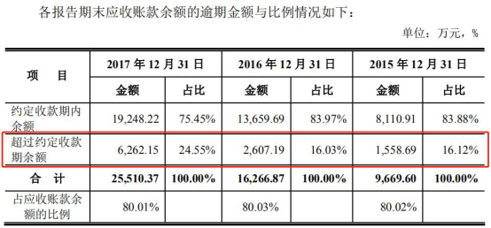 广电计量赊销拉增长短债猛增 三类股东交棒广电运通