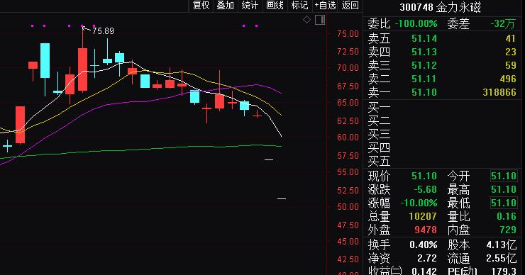 午评:沪指震荡跌0.14% 银行地产集体走强