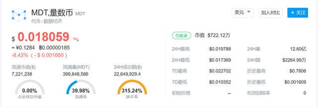 高通高管:在中国 5G将创造近万亿美元经济效益