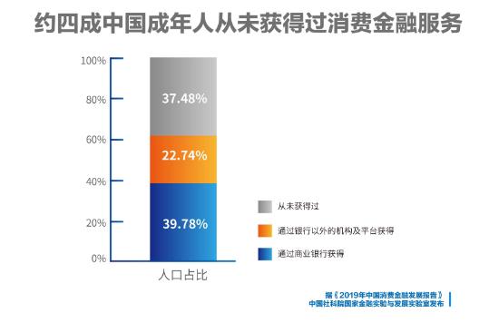 腾讯控股耗资3888.28万港元回购12万股