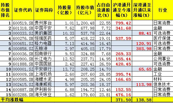 收评:沪指涨0.11% 贵州茅台等白马股创新高