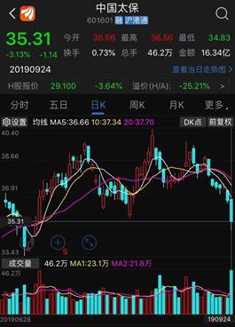 """上市公司热衷认购ETF背后:基金冲规模 """"利器""""难长久"""