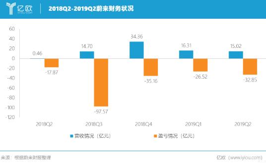 南下资金持续14周净流入 港股ETF规模大增