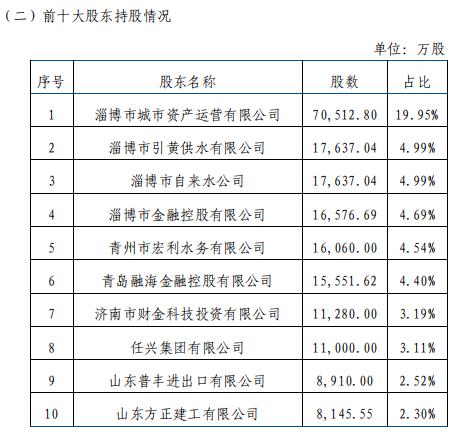 中金:维持中国建材跑赢行业评级 目标价8.9港元