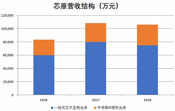 交通运输部:到年底ETC发行量要达到汽车保有量的80%