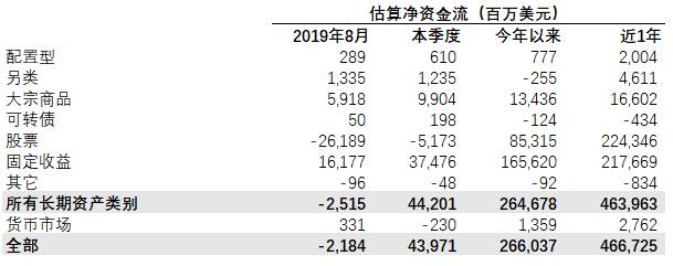上半年海外并购量增价跌 整体并购创10年来最大跌幅