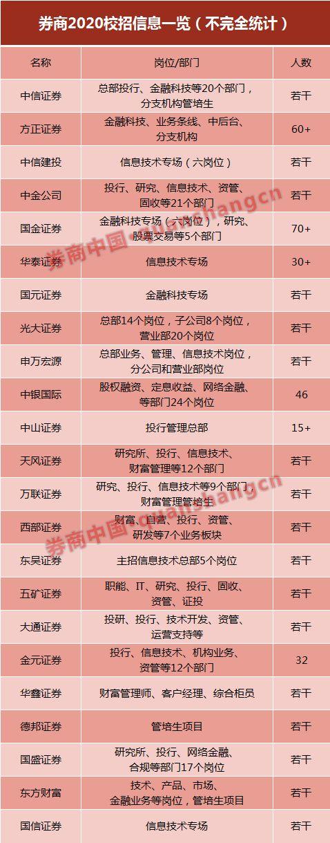 国泰君安(香港):时代中国目标价为17.96港元