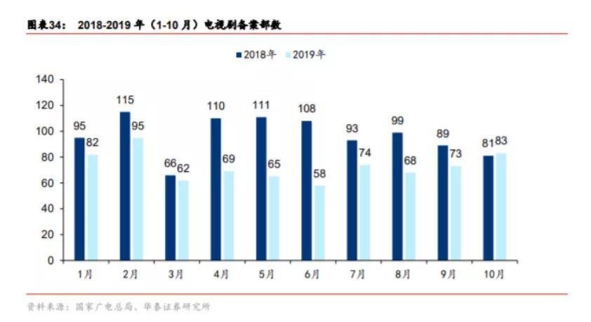 中国移动赵大春:将联合设立300亿的5G基金
