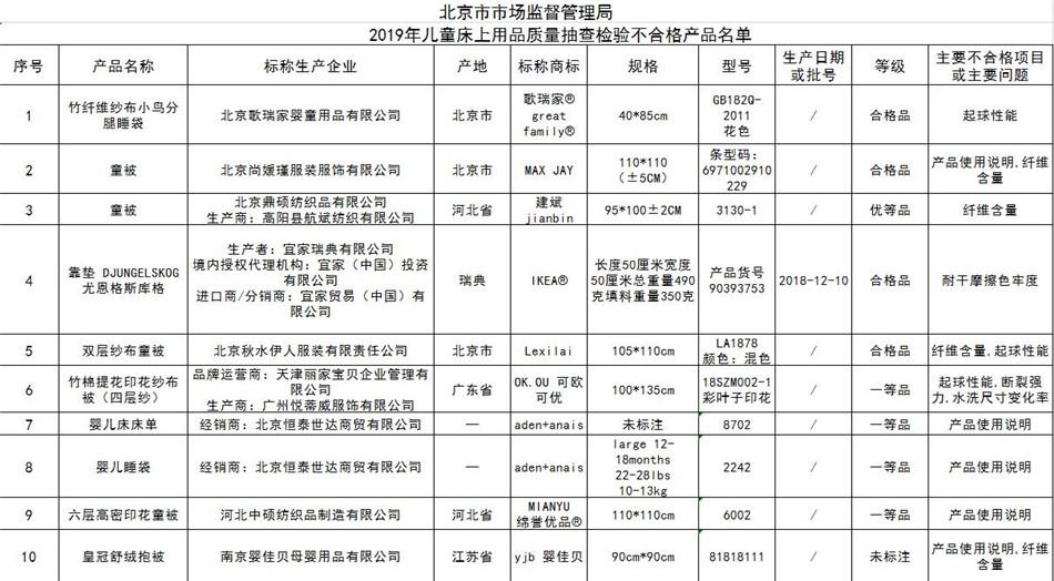 国务院安委办就广西南丹矿难约谈当地政府