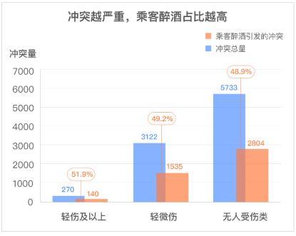 新经济股获利盘涌现美团点评急跌逾4%