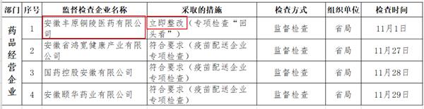 北京医保提到4000超过百万网友参与讨论了这件事情