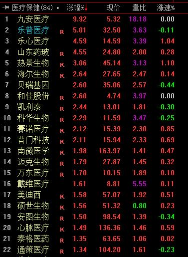 收评:北向资金流出11.21亿元沪股通净流出20.37亿元
