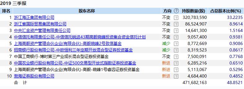 钟南山接受路透社采访干货版