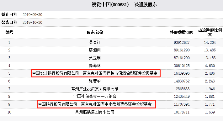 北京10月新房二手房价格环比双降