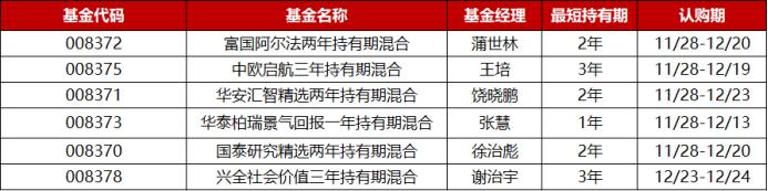2月20日上海有13例确诊病例出院