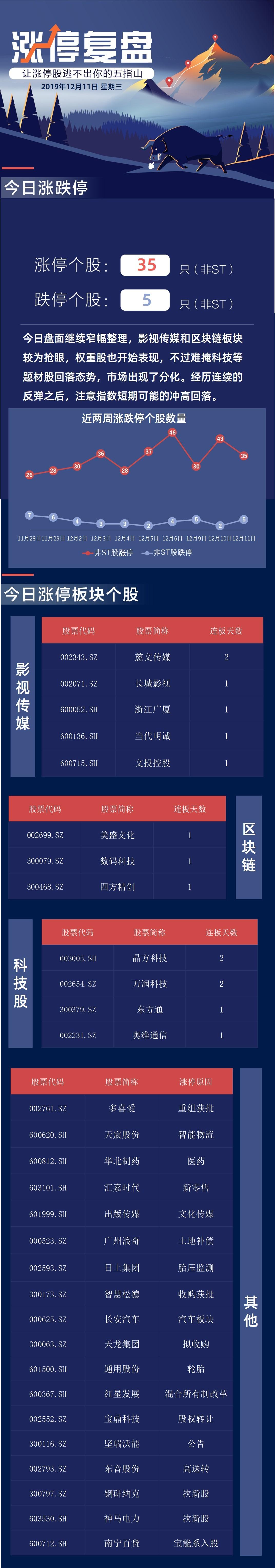 北京拟立法:物业费由业主和物业管理人协商决定