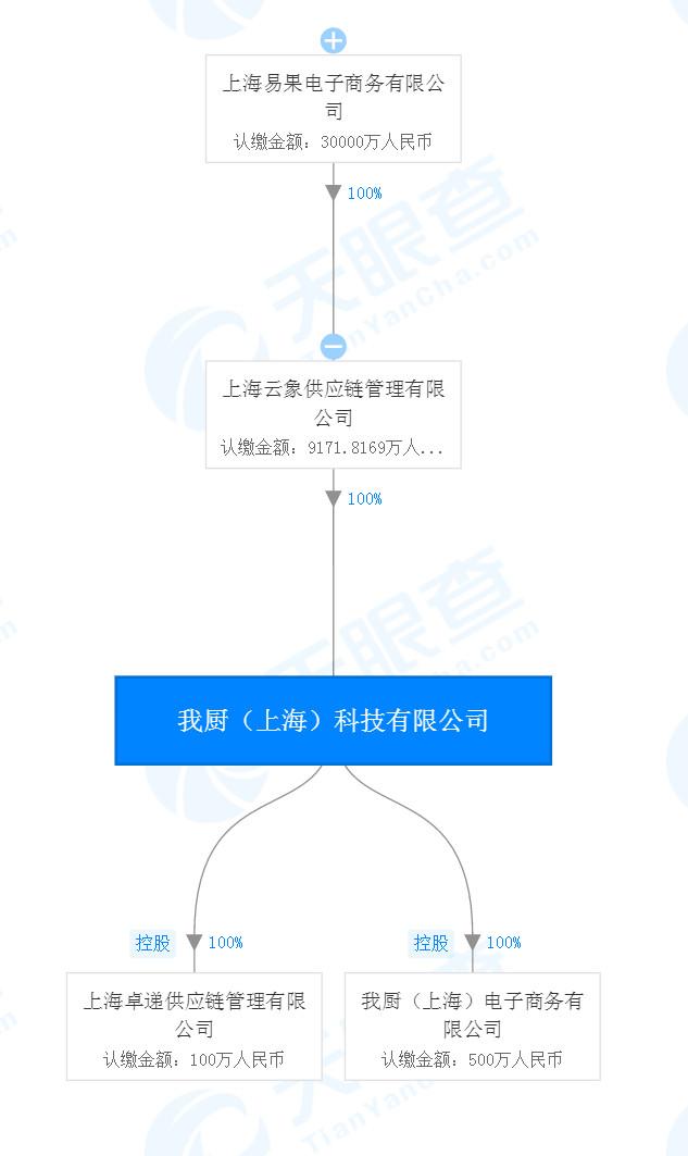 北京住宅土地新规是怎么回事?北京住宅土地新规是真的吗?